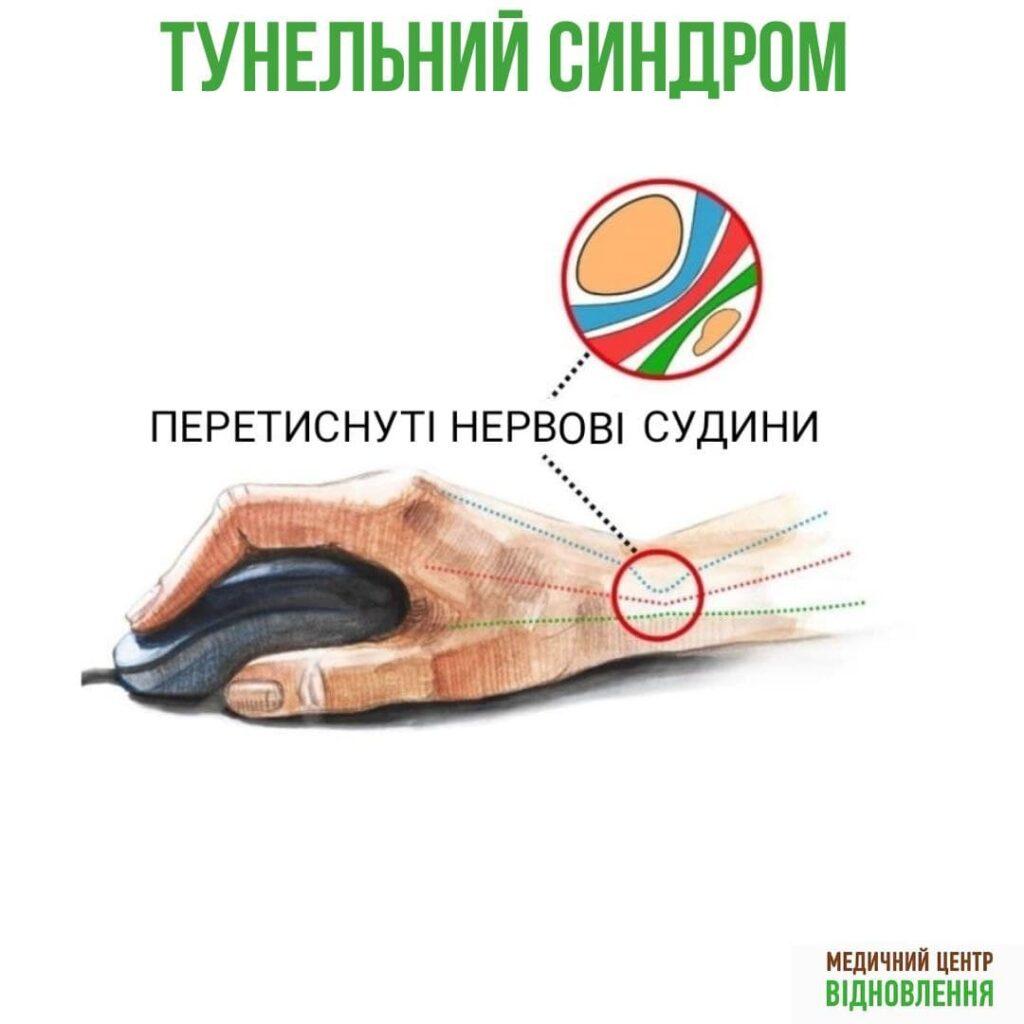 ортопед травматолог житомир